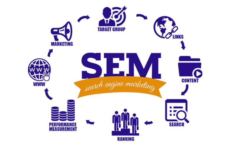 search engine marketing cho đơn vị kinh doanh phụ tùng ô tô