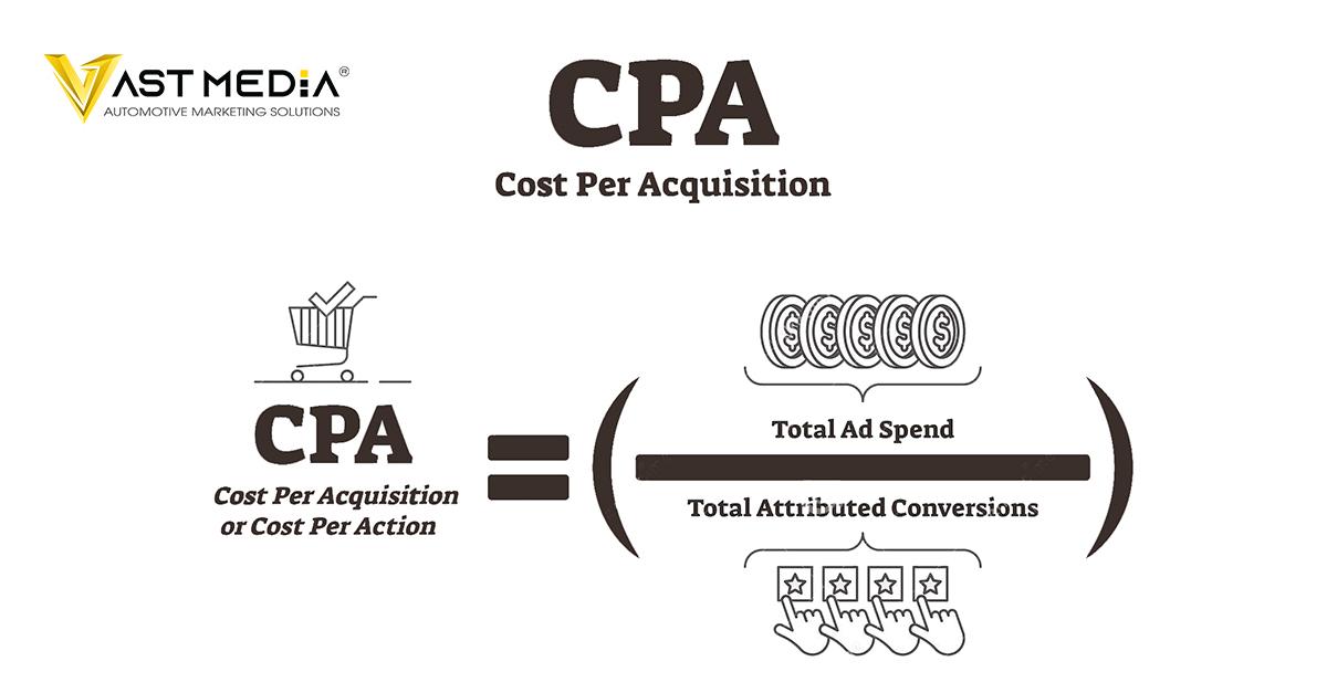 Chi phí mỗi hành động CPA
