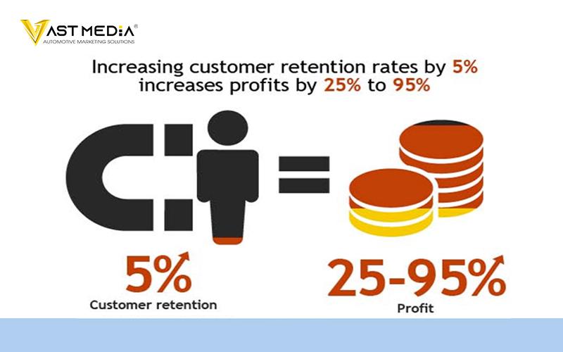 Tỷ lệ giữ chân khách hàng (Customer Retention Rate)