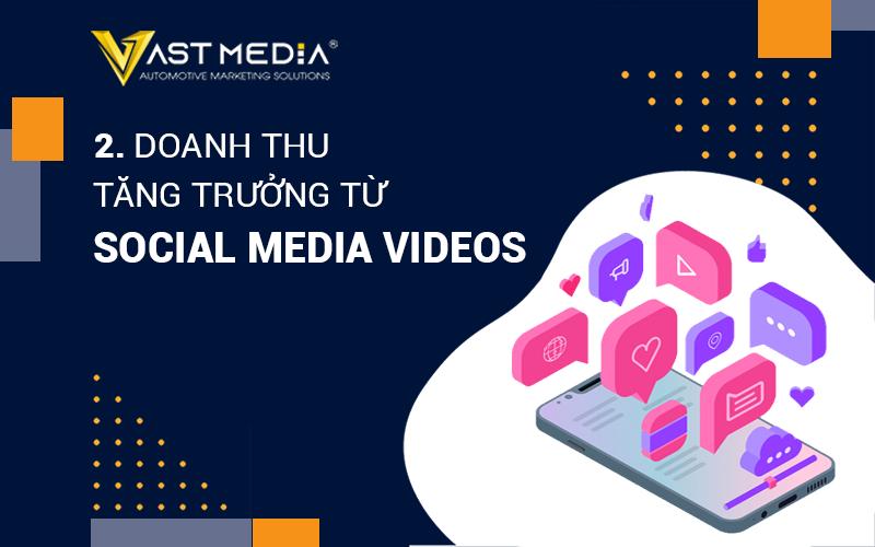 doanh thu tăng trưởng từ social media videos